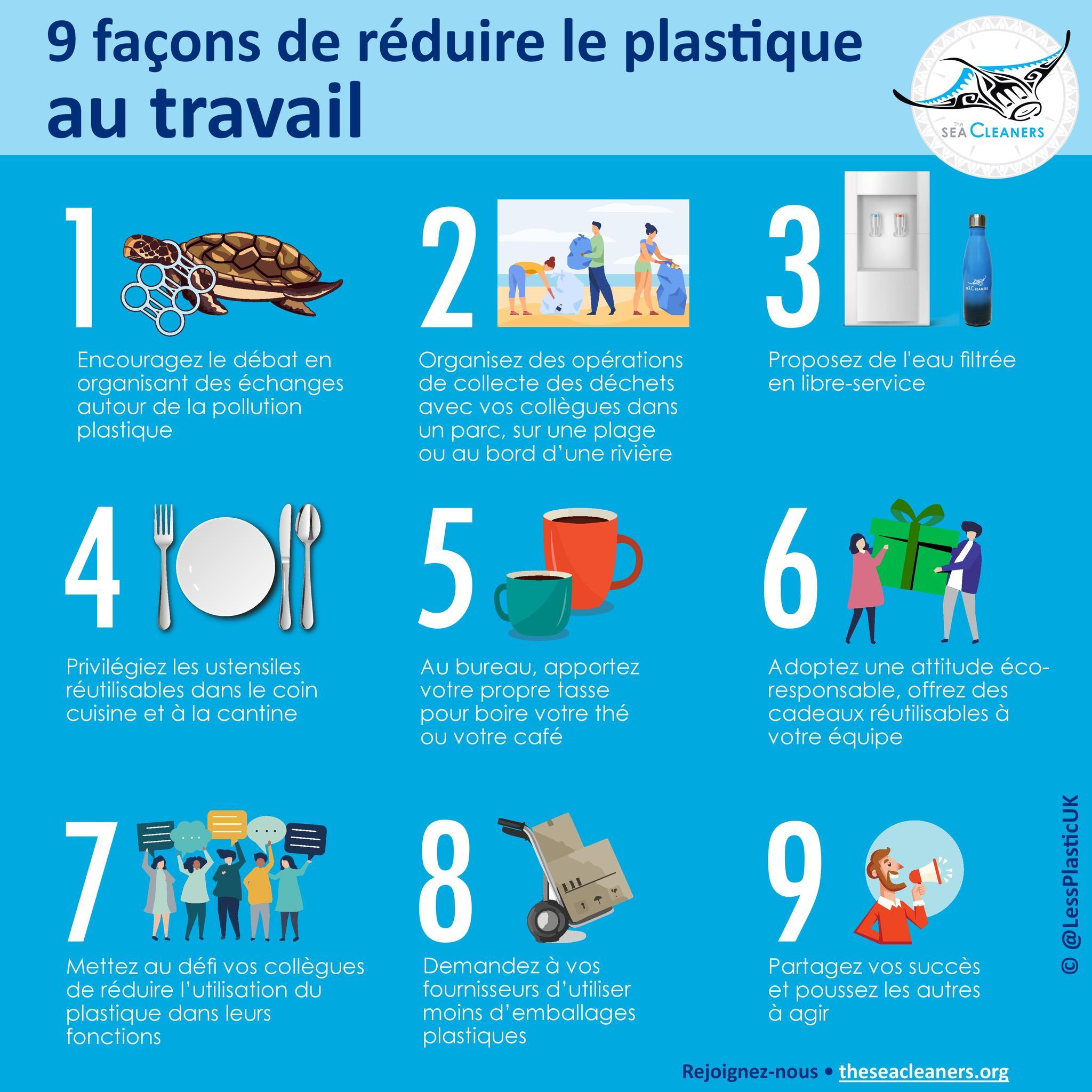 FR-reduire-le-plastique-au-travail_1_-page-001_2048x2048.jpg