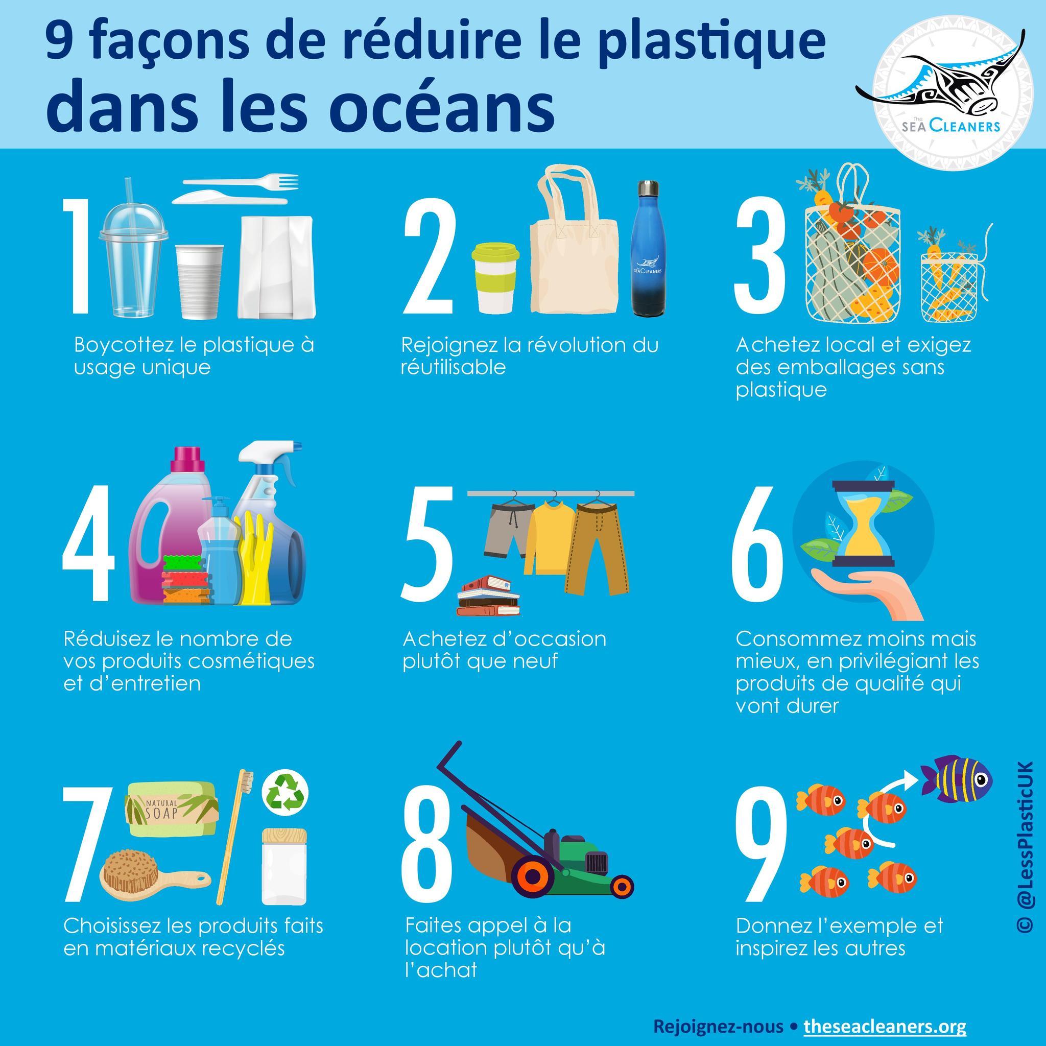 FR-reduire-le-plastique-dans-les-oceans-1-page-001_2048x2048.jpg
